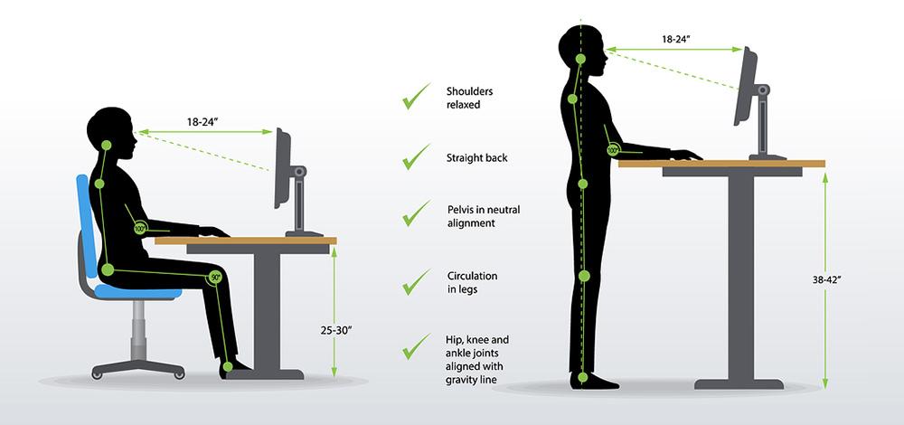 standing desk, posture, desk ergonomics